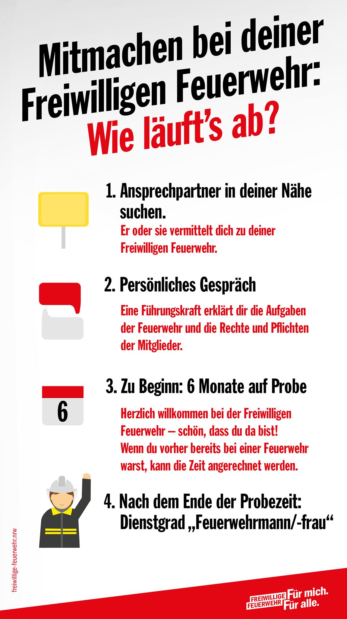 Fein Lade Deinen Lebenslauf Auf Monster.com Hoch Ideen - Beispiel ...